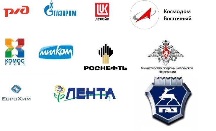 Газпром, Лукойл, РЖД, Роснефть, Лента, Газ